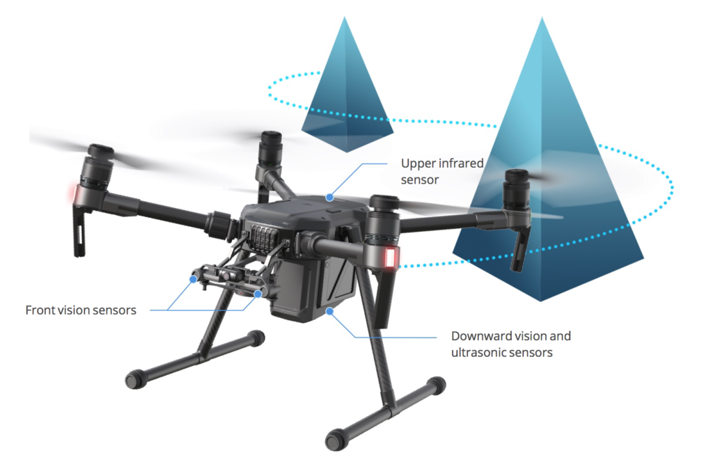 How Do Drones Work? Anatomy and the Working Principle